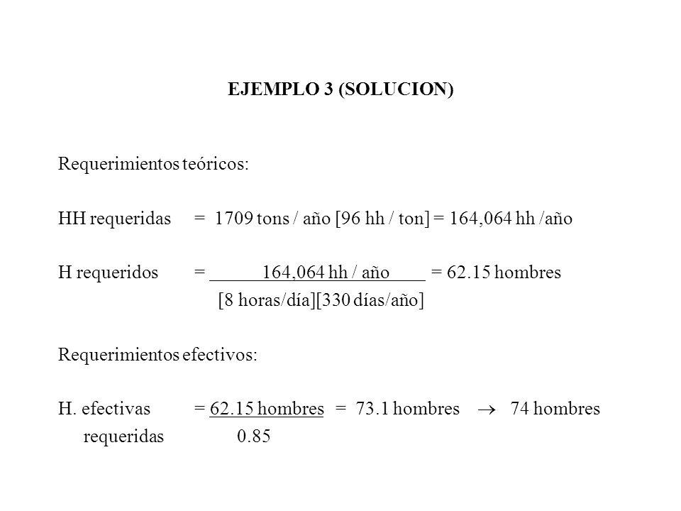 EJEMPLO 3 (SOLUCION) Requerimientos teóricos: HH requeridas = 1709 tons / año [96 hh / ton] = 164,064 hh /año.